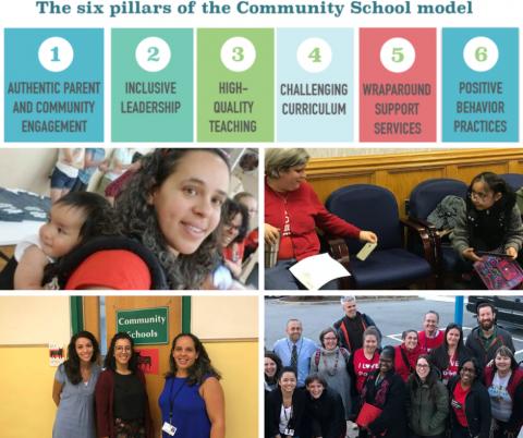 Courtesy of Bull City Community Schools Partnership blog.