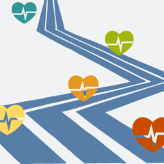 Health roadmap.